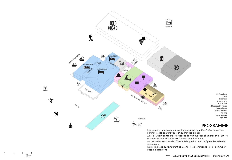 Vue plan Canterelle par AAPL architecte DPLG dans le VAR